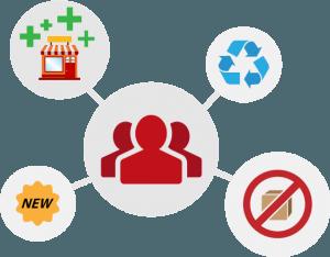 Como crear una red de ventas