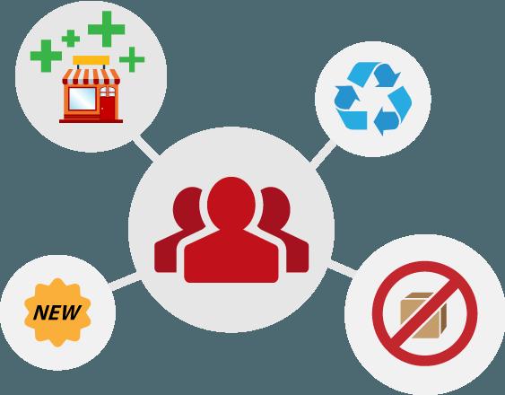 redes de ventas
