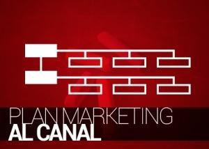Planes de marketing y estrategias de marketing