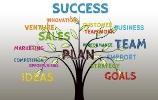 """La importancia de contar con una Agencia de Marketing """"todo en uno"""""""